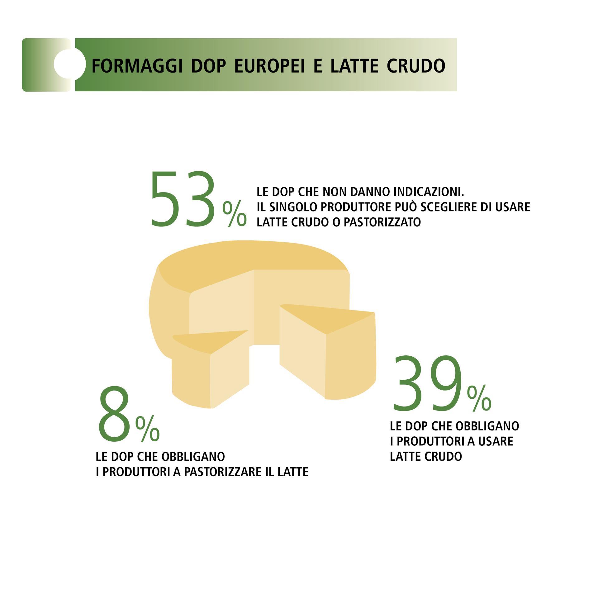ITA_infografica_latte1