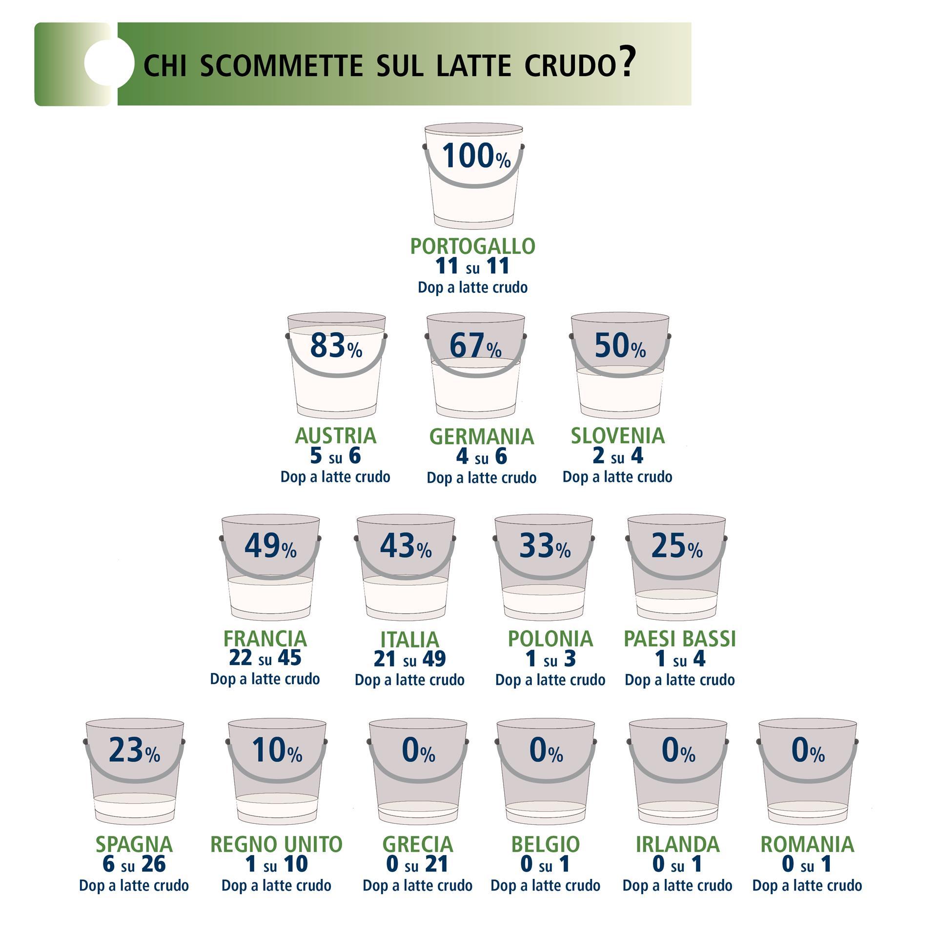 ITA_infografica_latte3